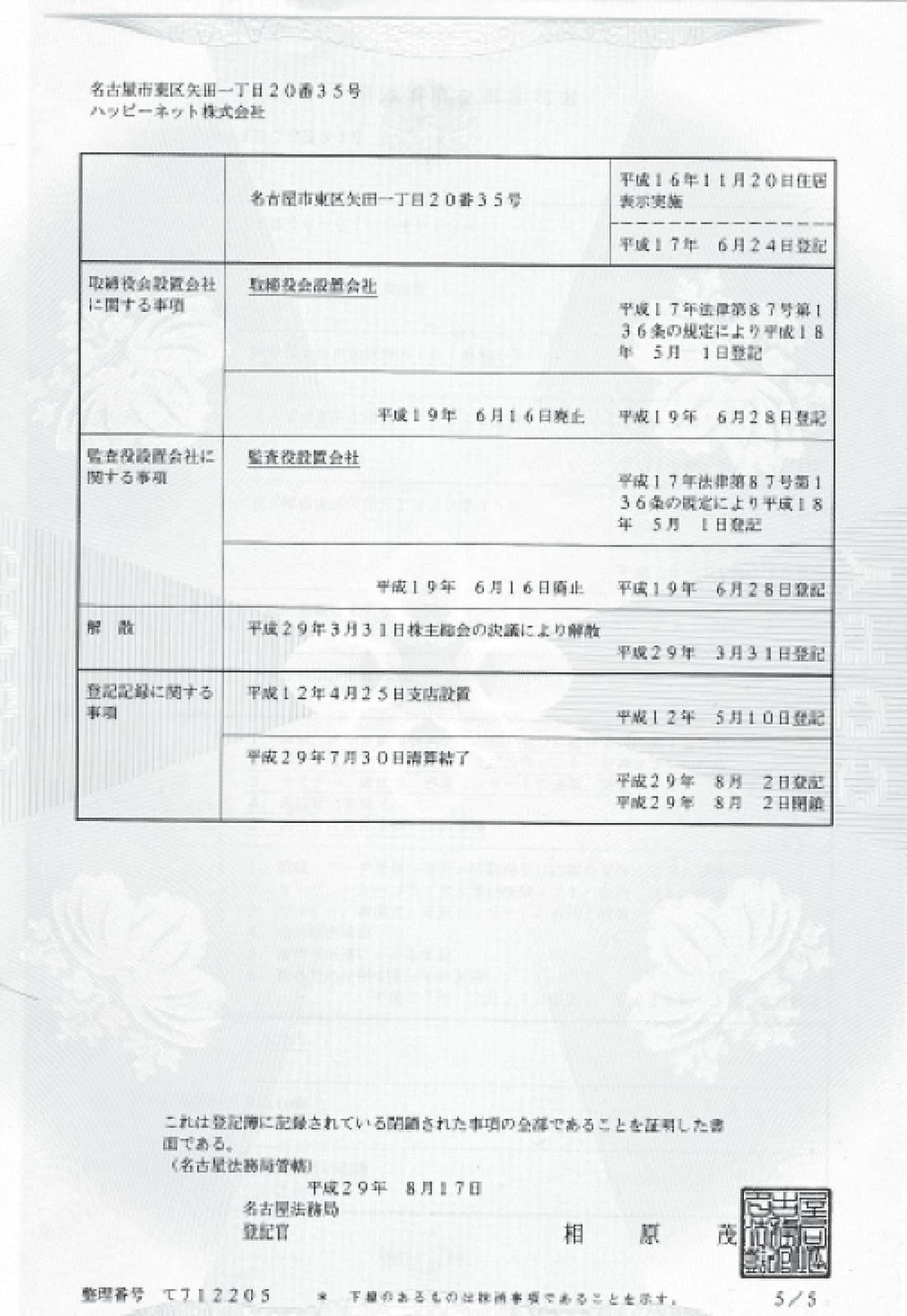 登記簿謄本からの抜粋
