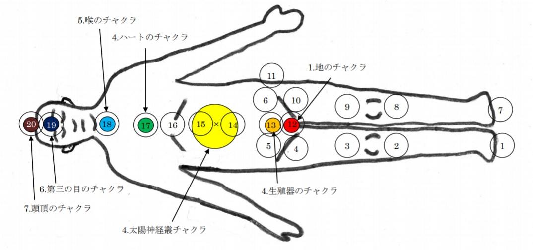 ボディーワーク図