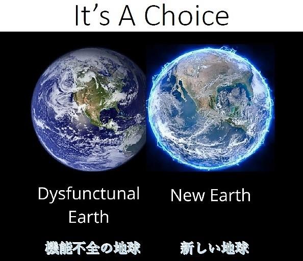 それは選択