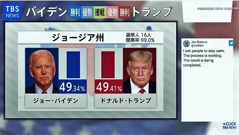 アメリカ大統領選挙速報